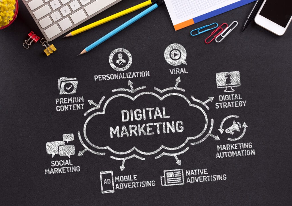 marketing digital online